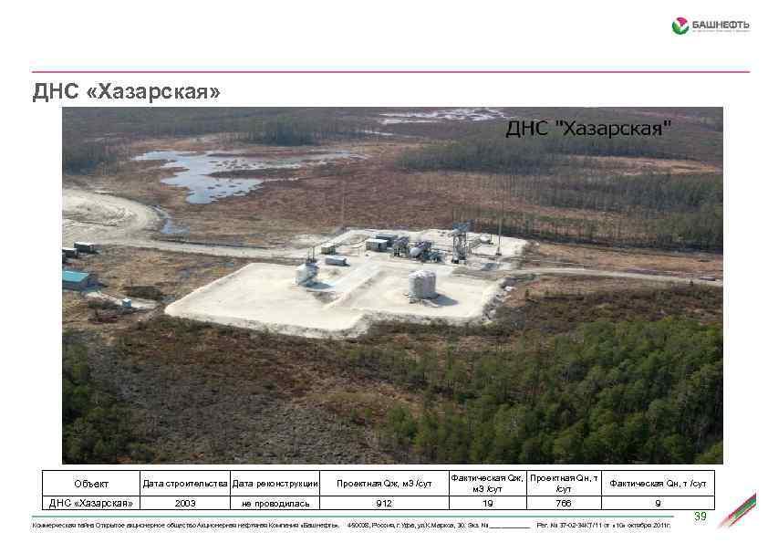 ДНС «Хазарская» Объект ДНС «Хазарская» Дата строительства Дата реконструкции 2003 не проводилась Проектная Qж,