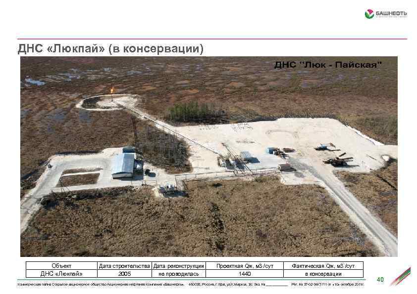 ДНС «Люкпай» (в консервации) Объект ДНС «Люкпай» Дата строительства Дата реконструкции 2005 не проводилась