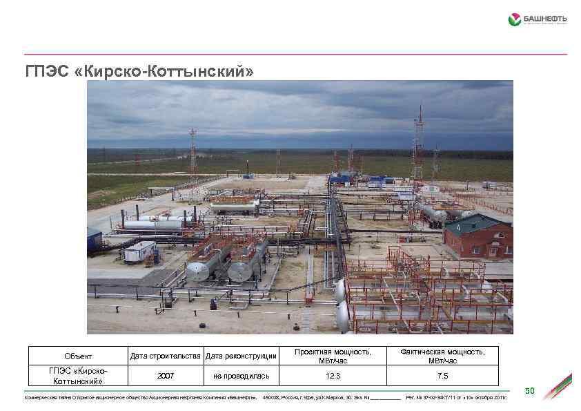 ГПЭС «Кирско-Коттынский» Объект ГПЭС «Кирско. Коттынский» Дата строительства Дата реконструкции 2007 не проводилась Проектная