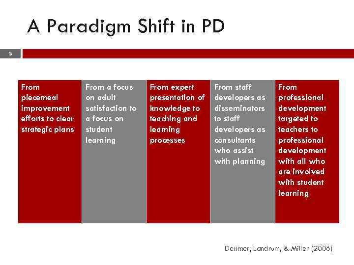 A Paradigm Shift in PD 5 From piecemeal improvement efforts to clear strategic plans