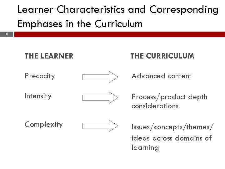 Learner Characteristics and Corresponding Emphases in the Curriculum 4 THE LEARNER THE CURRICULUM Precocity