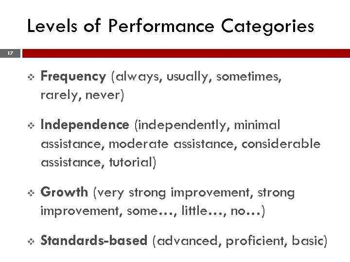 Levels of Performance Categories 17 v Frequency (always, usually, sometimes, rarely, never) v Independence
