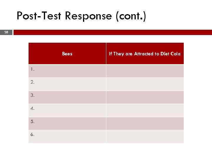 Post-Test Response (cont. ) 38 Bees 1. 2. 3. 4. 5. 6. If They