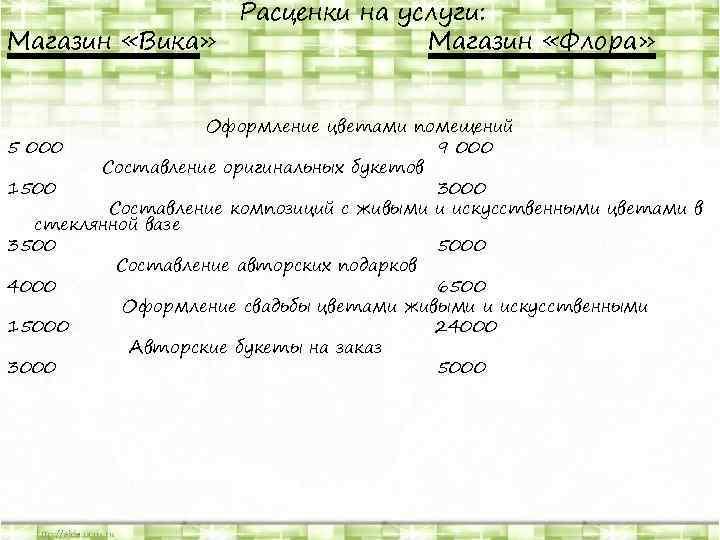 Расценки на услуги: Магазин «Вика» Магазин «Флора» Оформление цветами помещений 5 000 9 000