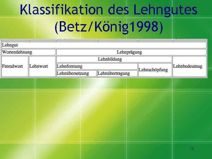 Klassifikation des Lehngutes (Betz/König 1998) 12