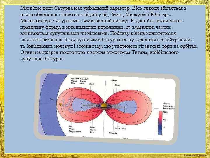 Магнітне поле Сатурна має унікальний характер. Вісь диполя збігається з віссю обертання планети на