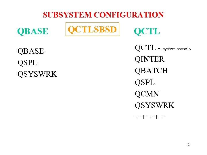 SUBSYSTEM CONFIGURATION QBASE QSPL QSYSWRK QCTLSBSD QCTL - system console QINTER QBATCH QSPL QCMN