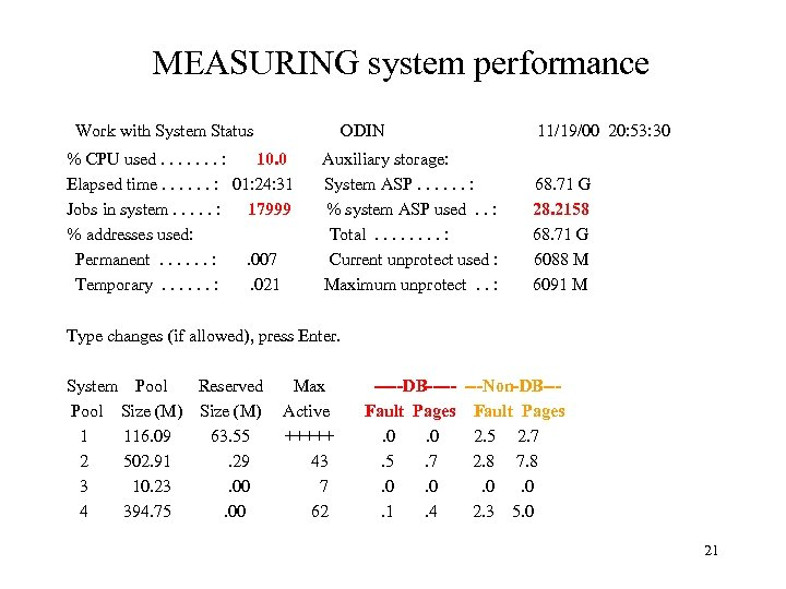 MEASURING system performance Work with System Status ODIN % CPU used. . . .
