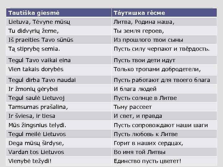 Tautiška giesmė Та утишка ге сме Lietuva, Tėvyne mūsų Литва, Родина наша, Tu didvyrių