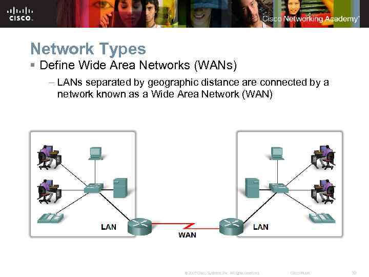 Network Types § Define Wide Area Networks (WANs) – LANs separated by geographic distance