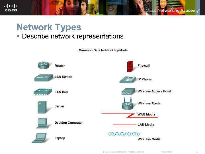 Network Types § Describe network representations © 2007 Cisco Systems, Inc. All rights reserved.