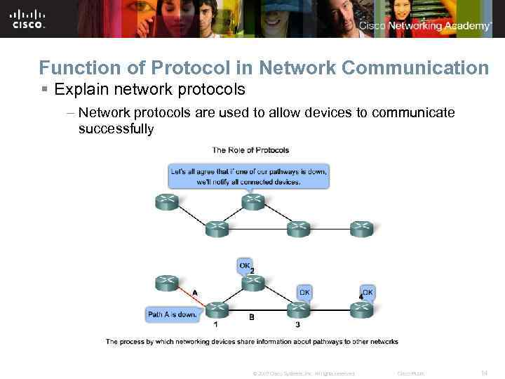 Function of Protocol in Network Communication § Explain network protocols – Network protocols are