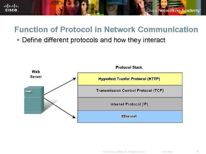 Function of Protocol in Network Communication § Define different protocols and how they interact