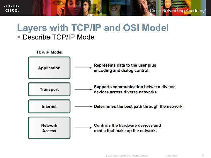 Layers with TCP/IP and OSI Model § Describe TCP/IP Mode © 2007 Cisco Systems,