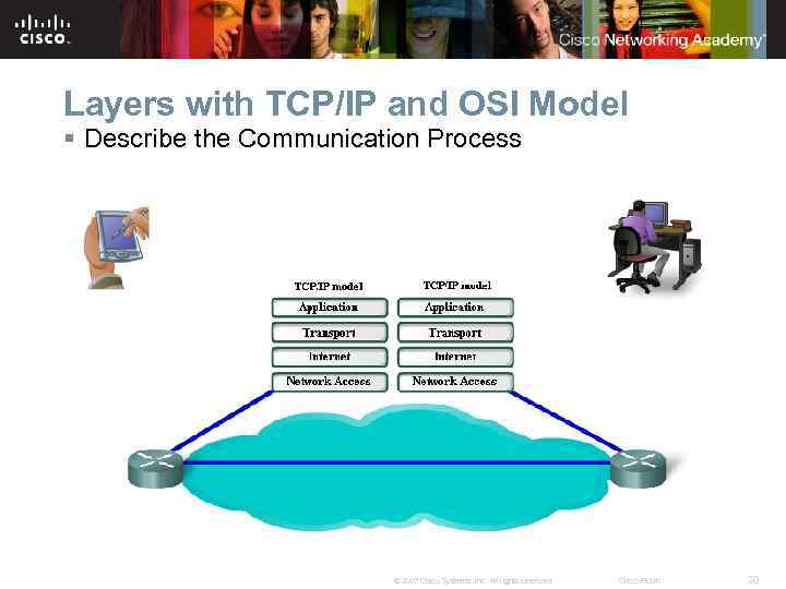 Layers with TCP/IP and OSI Model § Describe the Communication Process © 2007 Cisco