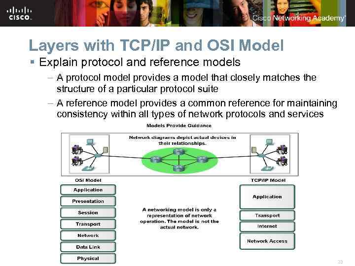Layers with TCP/IP and OSI Model § Explain protocol and reference models – A
