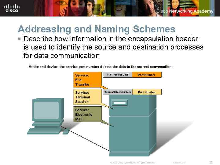 Addressing and Naming Schemes § Describe how information in the encapsulation header is used