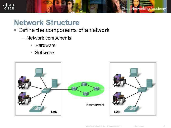 Network Structure § Define the components of a network – Network components • Hardware