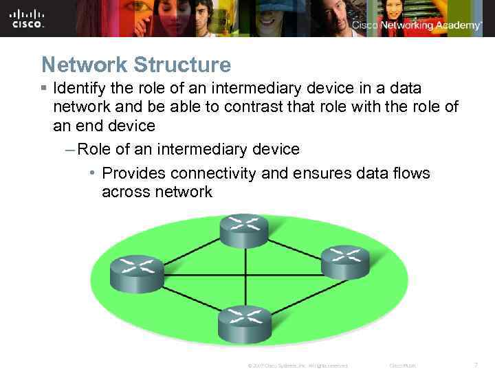 Network Structure § Identify the role of an intermediary device in a data network
