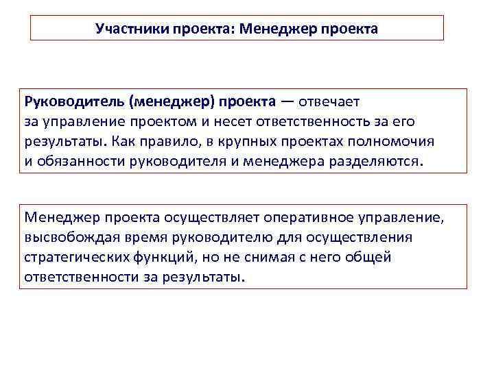 Участники проекта: Менеджер проекта Руководитель (менеджер) проекта — отвечает за управление проектом и несет