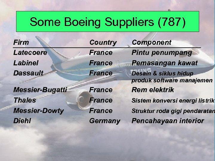 Some Boeing Suppliers (787) Firm Latecoere Labinel Dassault Country France Component Pintu penumpang Pemasangan