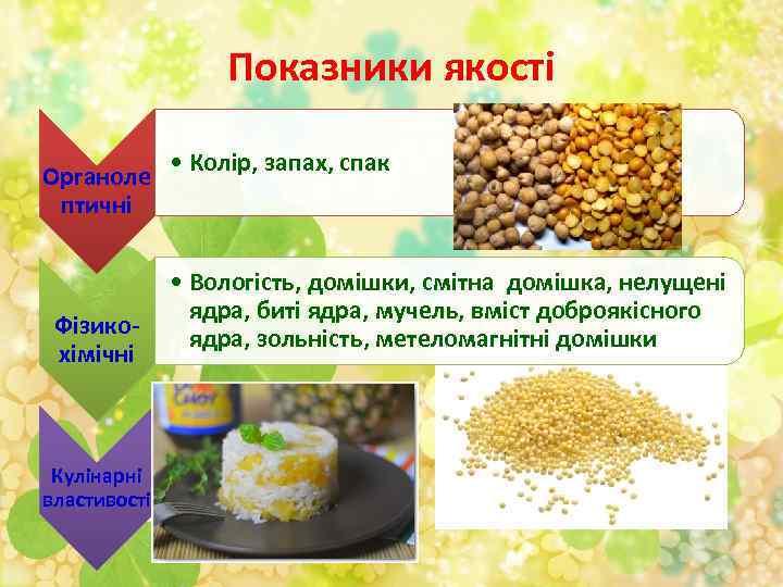 Показники якості Органоле птичні Фізикохімічні Кулінарні властивості • Колір, запах, спак • Вологість, домішки,