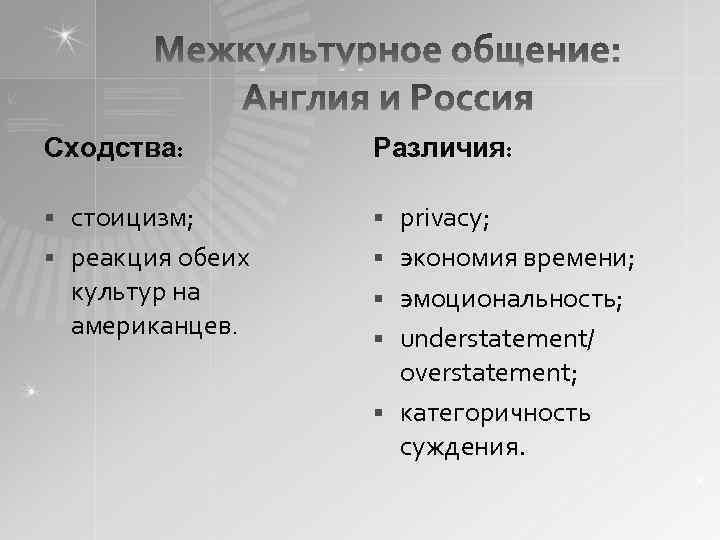 Сходства: Различия: стоицизм; § реакция обеих культур на американцев. § § § privacy; экономия