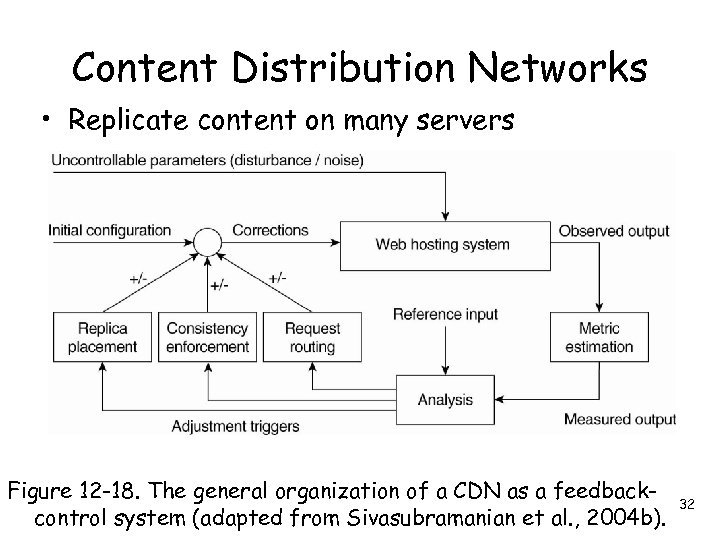 Content Distribution Networks • Replicate content on many servers Figure 12 -18. The general