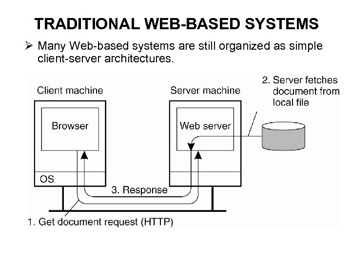 TRADITIONAL WEB-BASED SYSTEMS Ø Many Web-based systems are still organized as simple client-server architectures.
