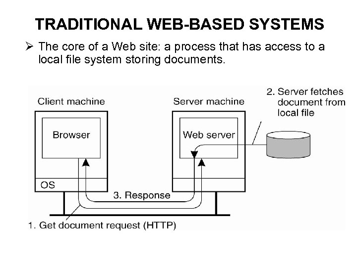 TRADITIONAL WEB-BASED SYSTEMS Ø The core of a Web site: a process that has