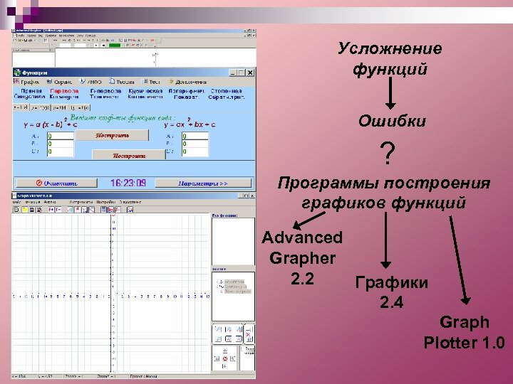 Усложнение функций Ошибки ? Программы построения графиков функций Advanced Grapher 2. 2 Графики 2.