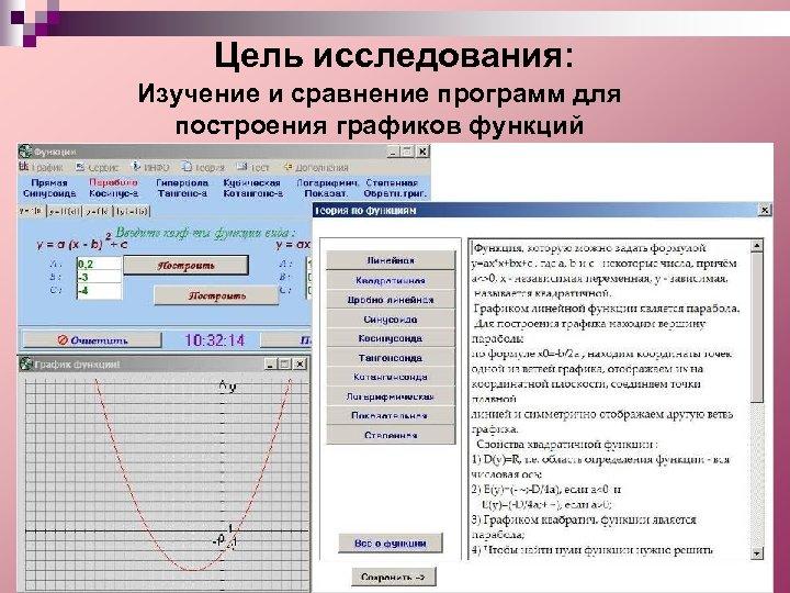 Цель исследования: Изучение и сравнение программ для построения графиков функций