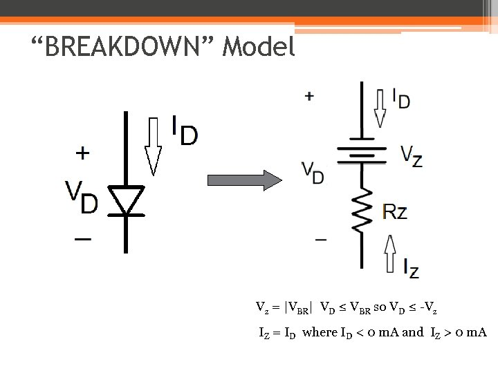 """BREAKDOWN"" Model Vz = 