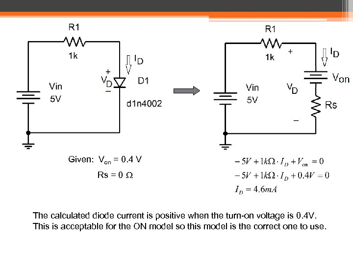 Given: Von = 0. 4 V Rs = 0 W The calculated diode current