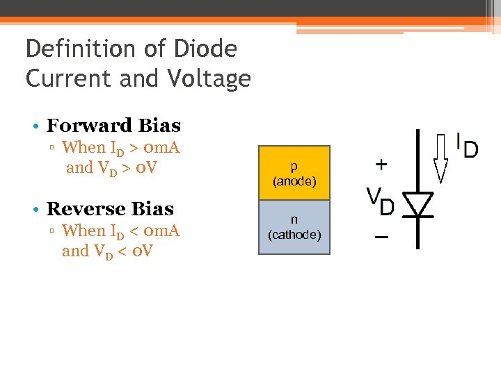 Definition of Diode Current and Voltage • Forward Bias ▫ When ID > 0