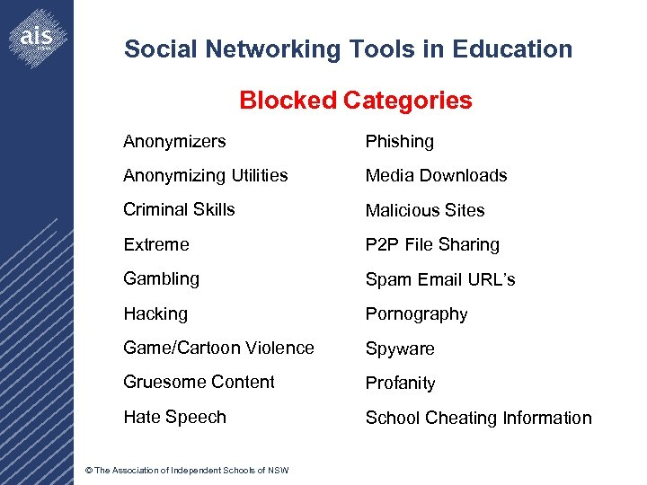 Social Networking Tools in Education Blocked Categories Anonymizers Phishing Anonymizing Utilities Media Downloads Criminal