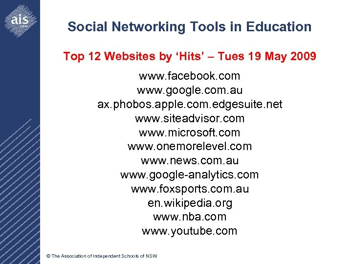 Social Networking Tools in Education Top 12 Websites by 'Hits' – Tues 19 May