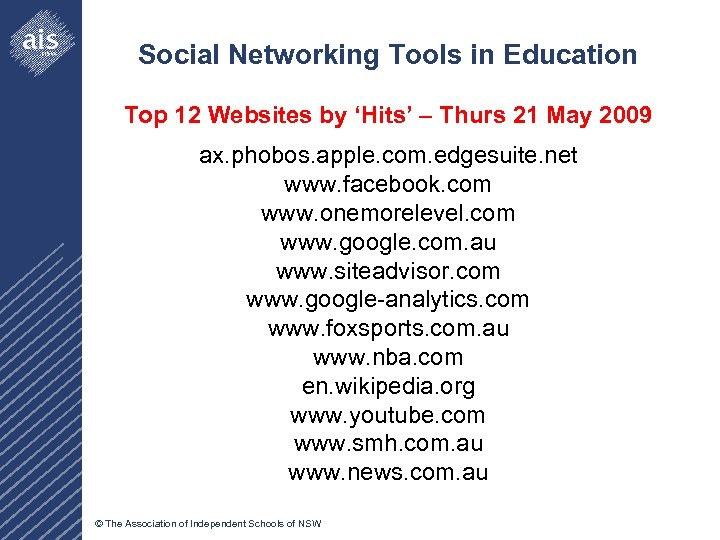 Social Networking Tools in Education Top 12 Websites by 'Hits' – Thurs 21 May