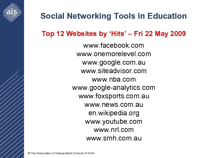 Social Networking Tools in Education Top 12 Websites by 'Hits' – Fri 22 May