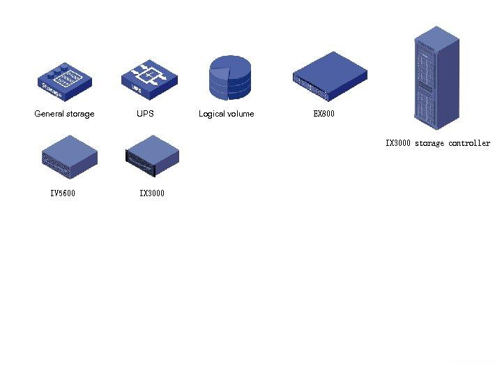 General storage UPS Logical volume EX 800 IX 3000 storage controller IV 5600 www.