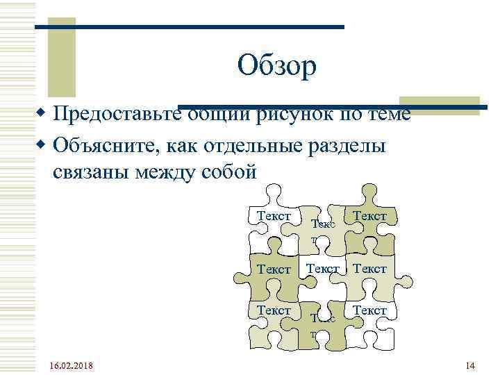 Обзор w Предоставьте общий рисунок по теме w Объясните, как отдельные разделы связаны между