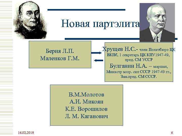 Новая партэлита Берия Л. П. Маленков Г. М. Хрущев Н. С. - член Политбюро