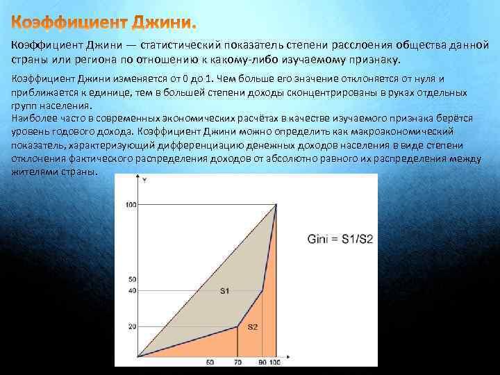Коэффициент Джини — статистический показатель степени расслоения общества данной страны или региона по отношению