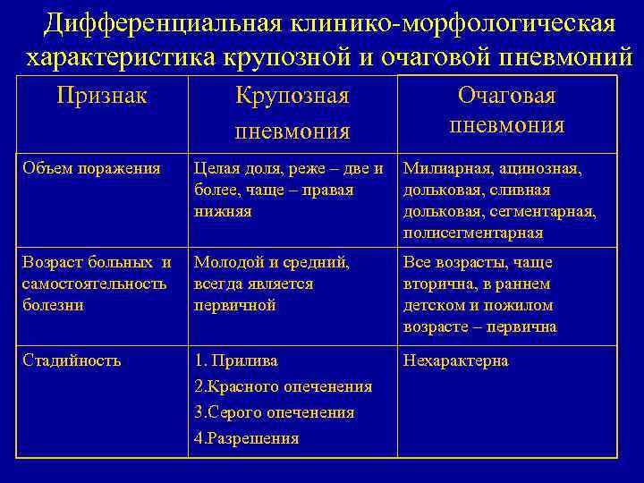 КЛИНИКО-МОРФОЛОГИЧЕСКАЯ ХАРАКТЕРИСТИКА КОЖИ ЖЕНЩИН ...