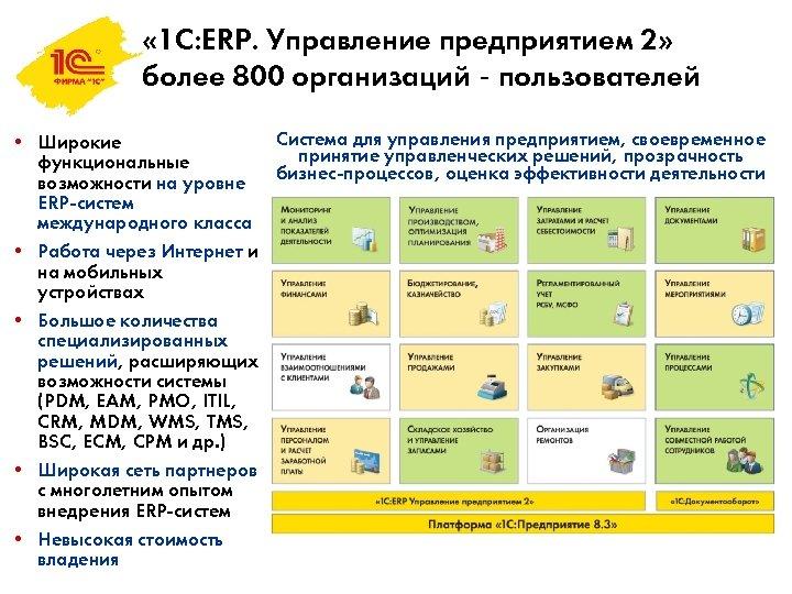 « 1 С: ERP. Управление предприятием 2» более 800 организаций - пользователей Система
