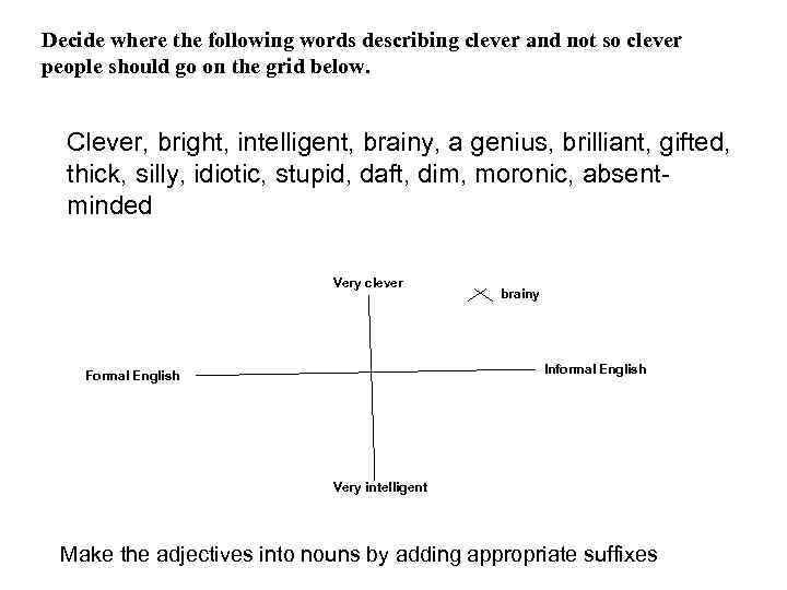 Decide where the following words describing clever and not so clever people should go