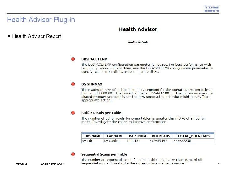 Health Advisor Plug-in § Health Advisor Report May 2012 What's new in OAT? ©