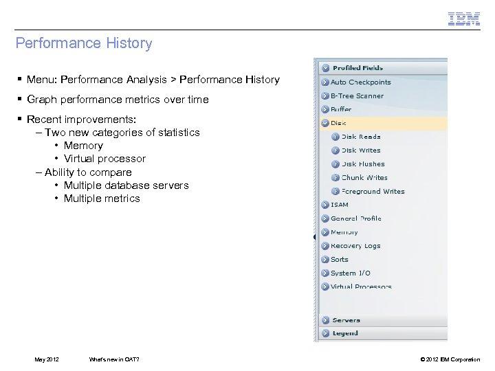 Performance History § Menu: Performance Analysis > Performance History § Graph performance metrics over