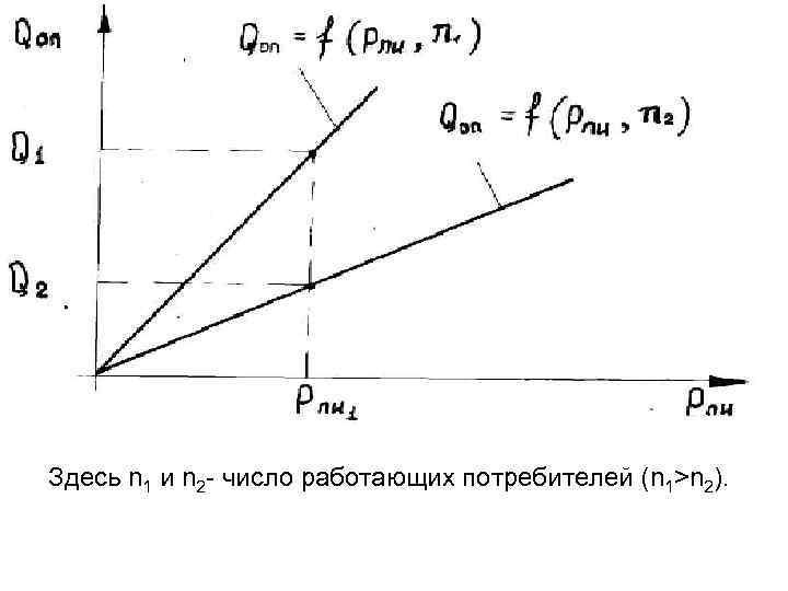 Здесь n 1 и n 2 - число работающих потребителей (n 1>n 2).