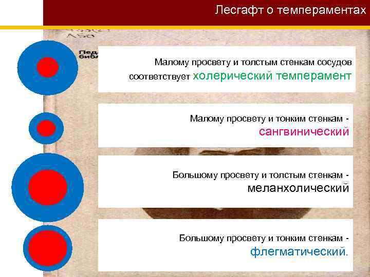 Лесгафт о темпераментах Малому просвету и толстым стенкам сосудов соответствует холерический темперамент Малому просвету